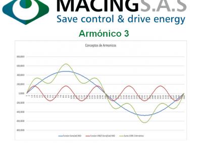Armonico3